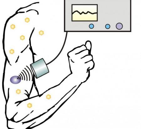 Ультразвуковые импульсы вместо инъекций инсулина